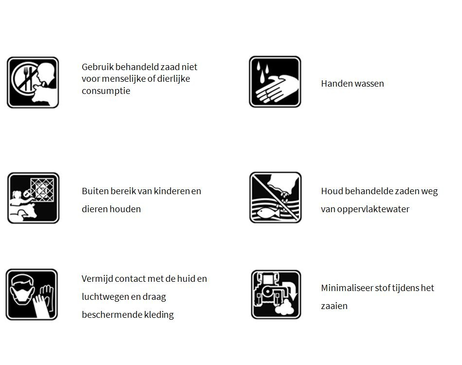 Precaution icons safe use of treated seed NL